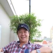 Duong Dao Manh